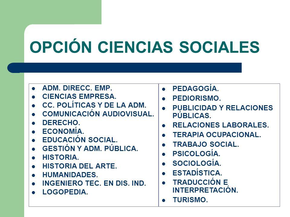 ADM. DIRECC. EMP. CIENCIAS EMPRESA. CC. POLÍTICAS Y DE LA ADM. COMUNICACIÓN AUDIOVISUAL. DERECHO. ECONOMÍA. EDUCACIÓN SOCIAL. GESTIÓN Y ADM. PÚBLICA.