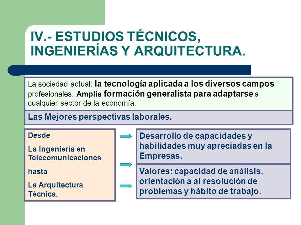 IV.- ESTUDIOS TÉCNICOS, INGENIERÍAS Y ARQUITECTURA. La sociedad actual: la tecnología aplicada a los diversos campos profesionales. Amplia formación g