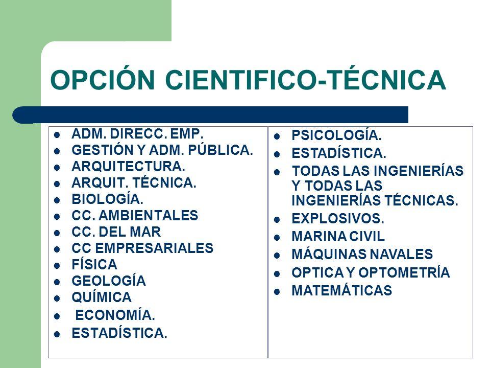 ADM. DIRECC. EMP. GESTIÓN Y ADM. PÚBLICA. ARQUITECTURA. ARQUIT. TÉCNICA. BIOLOGÍA. CC. AMBIENTALES CC. DEL MAR CC EMPRESARIALES FÍSICA GEOLOGÍA QUÍMIC