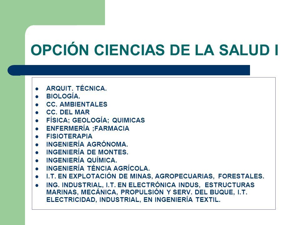 ARQUIT. TÉCNICA. BIOLOGÍA. CC. AMBIENTALES CC. DEL MAR FÍSICA; GEOLOGÍA; QUIMICAS ENFERMERÍA ;FARMACIA FISIOTERAPIA INGENIERÍA AGRÓNOMA. INGENIERÍA DE