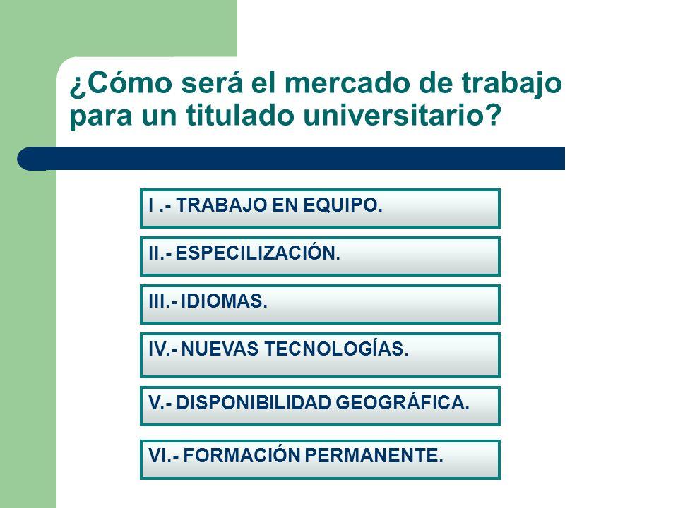 ¿Cómo será el mercado de trabajo para un titulado universitario? I.- TRABAJO EN EQUIPO. V.- DISPONIBILIDAD GEOGRÁFICA. IV.- NUEVAS TECNOLOGÍAS. II.- E