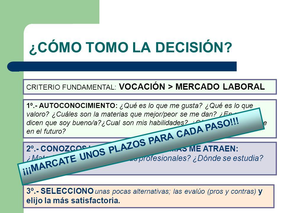 ¿CÓMO TOMO LA DECISIÓN? CRITERIO FUNDAMENTAL: VOCACIÓN > MERCADO LABORAL 1º.- AUTOCONOCIMIENTO: ¿Qué es lo que me gusta? ¿Qué es lo que valoro? ¿Cuále