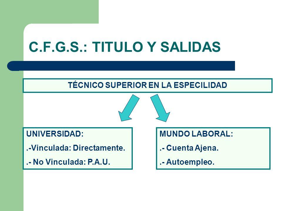 C.F.G.S.: TITULO Y SALIDAS TÉCNICO SUPERIOR EN LA ESPECILIDAD MUNDO LABORAL:.- Cuenta Ajena..- Autoempleo. UNIVERSIDAD:.-Vinculada: Directamente..- No
