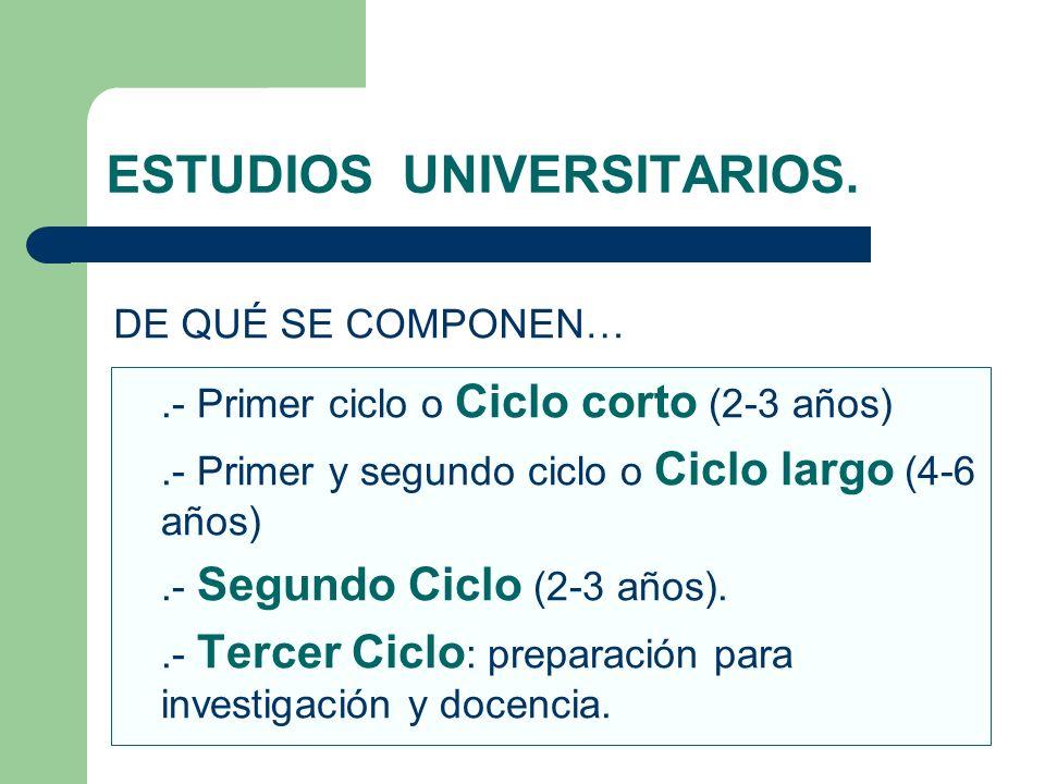 ESTUDIOS UNIVERSITARIOS..- Primer ciclo o Ciclo corto (2-3 años).- Primer y segundo ciclo o Ciclo largo (4-6 años).- Segundo Ciclo (2-3 años)..- Terce