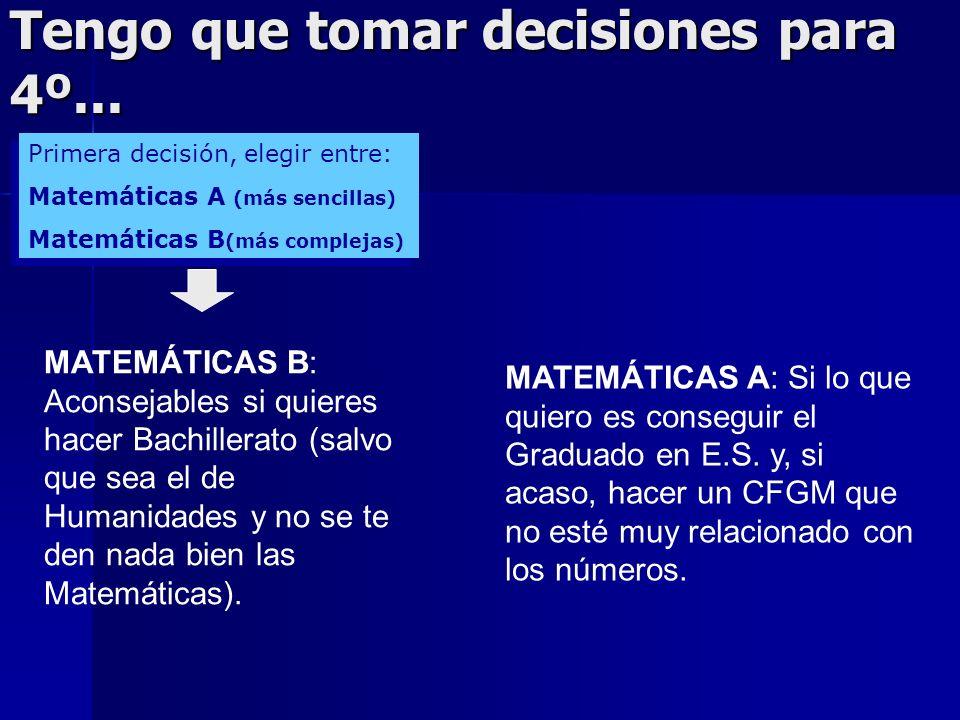 Tengo que tomar decisiones para 4º... OPTATIVAS a elegir dos Opcionales a elegir dos Opcionales a elegir dos Asignaturas Obligatorias Lengua Castellan