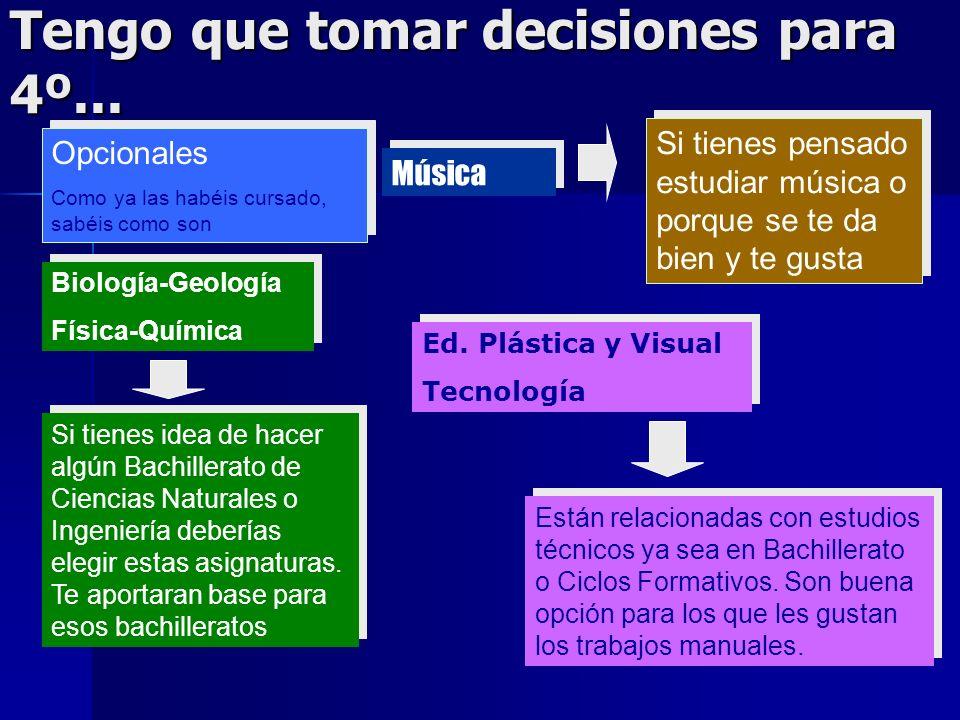 Tengo que tomar decisiones para 4º... Primera decisión, elegir entre: Matemáticas A (más sencillas) Matemáticas B (más complejas) Primera decisión, el