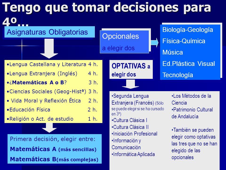 PROGRAMA DE DIVERSIFICACIÓN CURRICULAR (P.D.C.) ¿Se obtiene título? SÍ, si apruebas obtienes el GRADUADO EN EDUCACIÓN SECUNDARIA SÍ, si apruebas obtie
