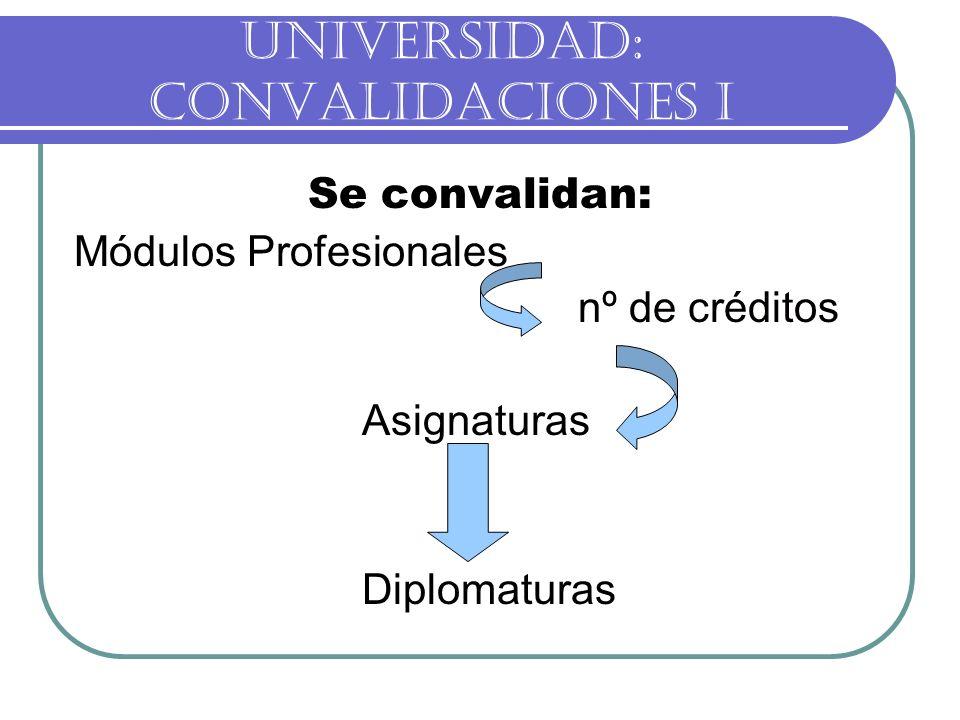 UNIVERSIDAD: CONVALIDACIONES I Se convalidan: Módulos Profesionales nº de créditos Asignaturas Diplomaturas