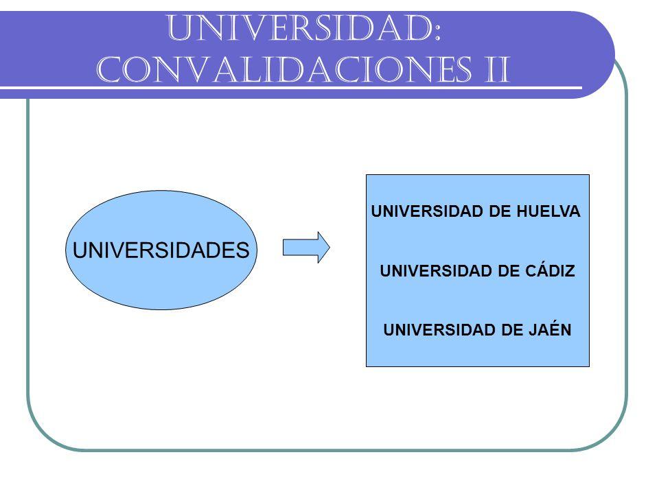 UNIVERSIDAD: CONVALIDACIONES II UNIVERSIDADES UNIVERSIDAD DE HUELVA UNIVERSIDAD DE CÁDIZ UNIVERSIDAD DE JAÉN