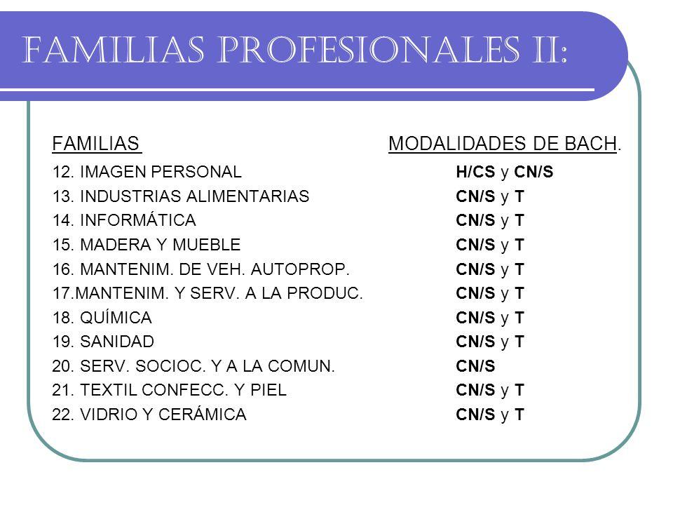 EL ACCESO FECHA de preinscripción: 1 – 15 Junio Acceso con TÍTULO DE BACHILLERATO: Prioridad: Modal.