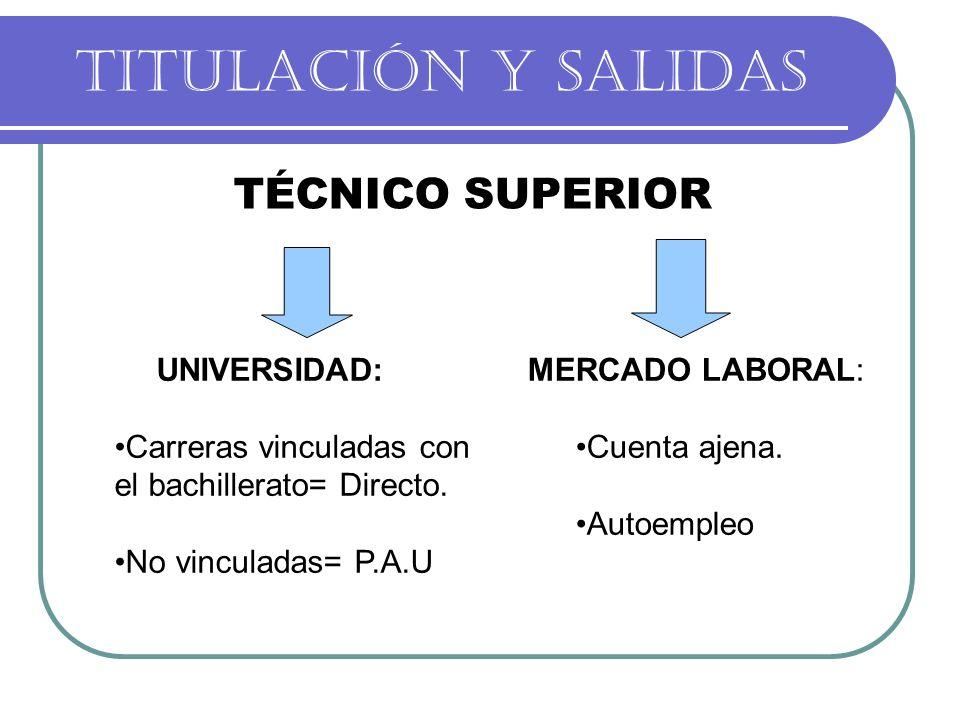 TITULACIÓN Y SALIDAS TÉCNICO SUPERIOR UNIVERSIDAD: Carreras vinculadas con el bachillerato= Directo.