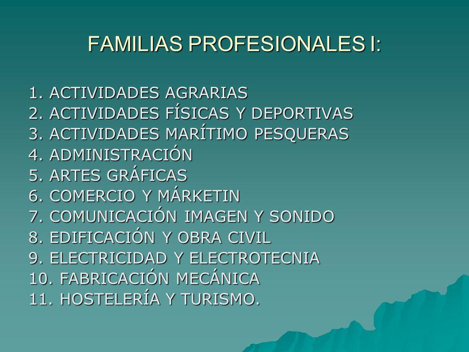 FAMILIAS PROFESIONALES I: 1. ACTIVIDADES AGRARIAS 2. ACTIVIDADES FÍSICAS Y DEPORTIVAS 3. ACTIVIDADES MARÍTIMO PESQUERAS 4. ADMINISTRACIÓN 5. ARTES GRÁ