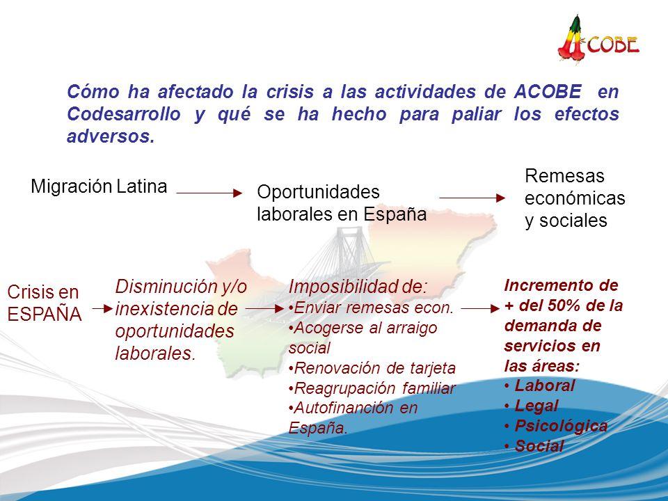 Cómo ha afectado la crisis a las actividades de ACOBE en Codesarrollo y qué se ha hecho para paliar los efectos adversos. Migración Latina Oportunidad