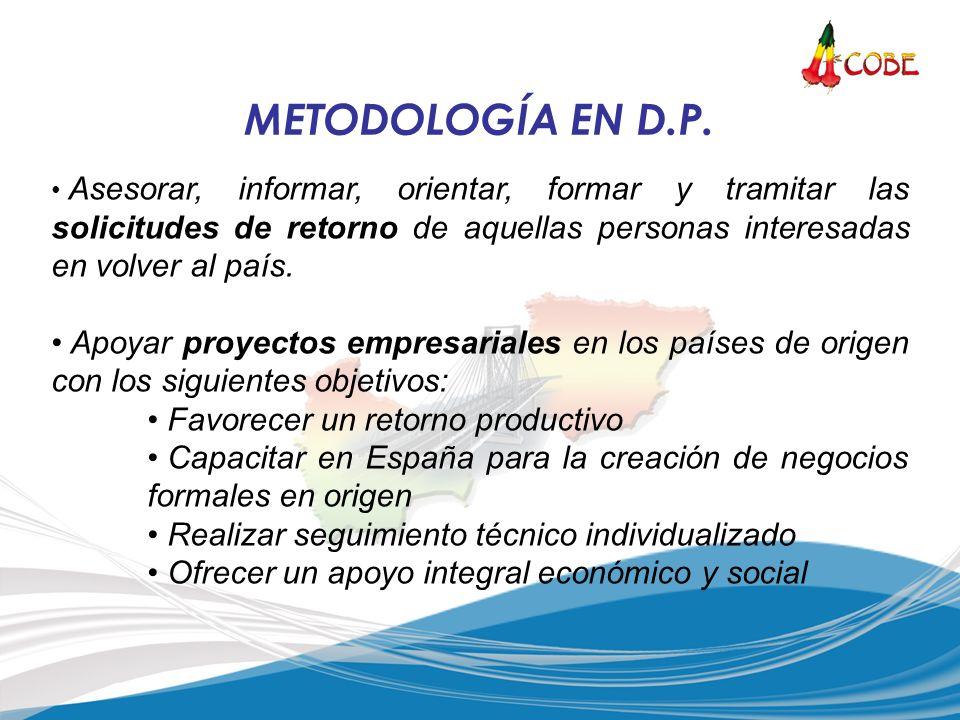 METODOLOGÍA EN D.P.