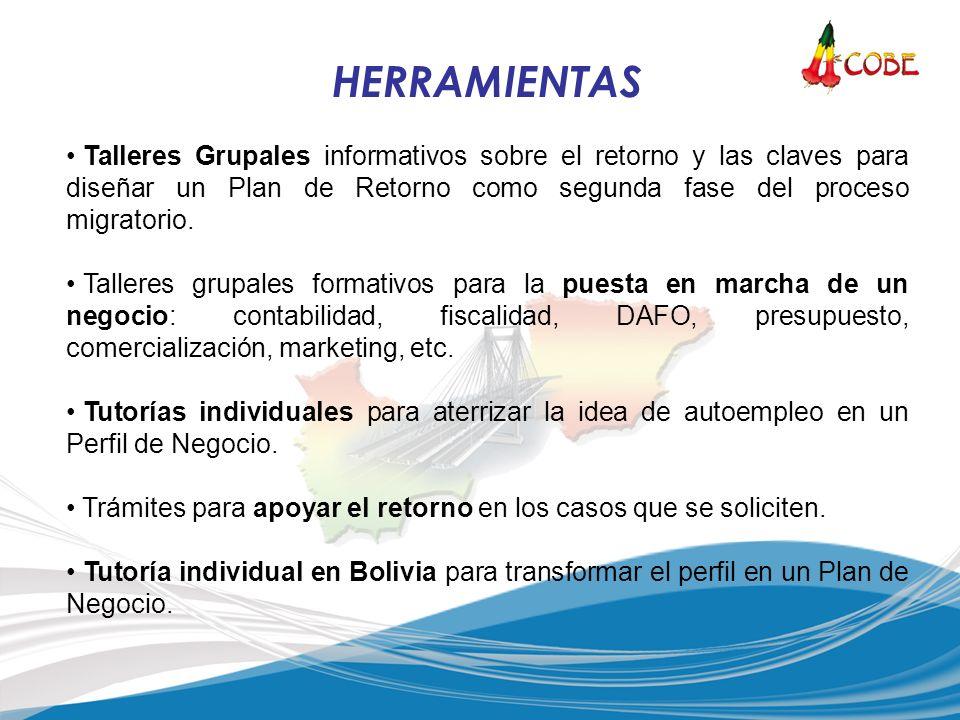 Talleres Grupales informativos sobre el retorno y las claves para diseñar un Plan de Retorno como segunda fase del proceso migratorio.