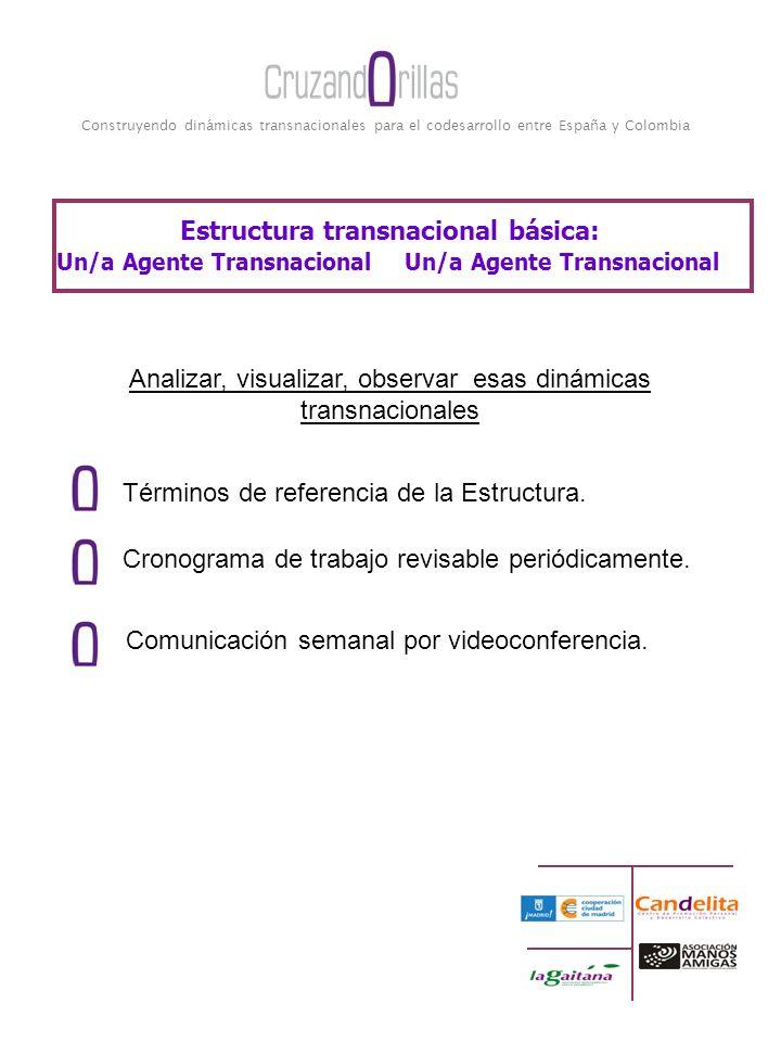 Construyendo dinámicas transnacionales para el codesarrollo entre España y Colombia Estructura transnacional básica: Un/a Agente Transnacional Analizar, visualizar, observar esas dinámicas transnacionales Términos de referencia de la Estructura.