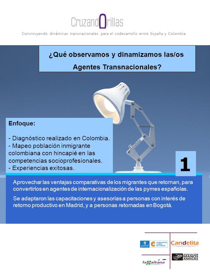 Construyendo dinámicas transnacionales para el codesarrollo entre España y Colombia ¿Qué observamos y dinamizamos las/os Agentes Transnacionales? Enfo