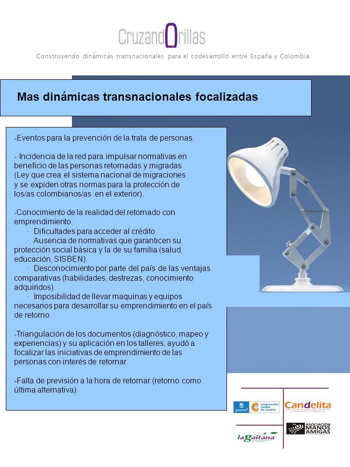 Construyendo dinámicas transnacionales para el codesarrollo entre España y Colombia Mas dinámicas transnacionales focalizadas -Eventos para la prevenc