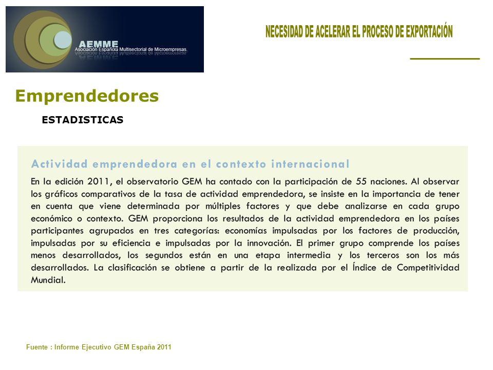 Emprendedores Fuente : Informe Ejecutivo GEM España 2011 ESTADISTICAS
