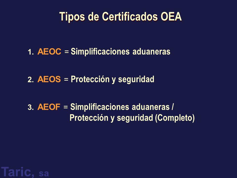 Taric, sa 1. AEOC = Simplificaciones aduaneras 2. AEOS = Protección y seguridad 3. AEOF = Simplificaciones aduaneras / Protección y seguridad (Complet