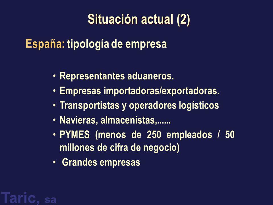 Taric, sa Situación actual (2) España: tipología de empresa Representantes aduaneros. Empresas importadoras/exportadoras. Transportistas y operadores