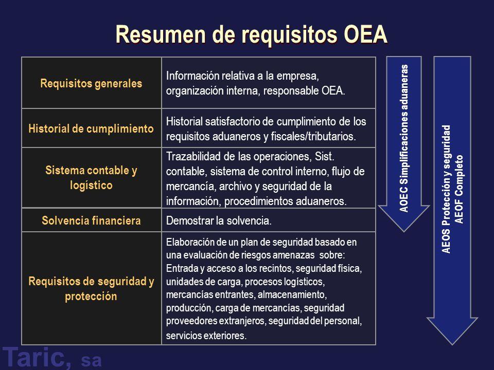 Taric, sa Resumen de requisitos OEA Información relativa a la empresa, organización interna, responsable OEA.