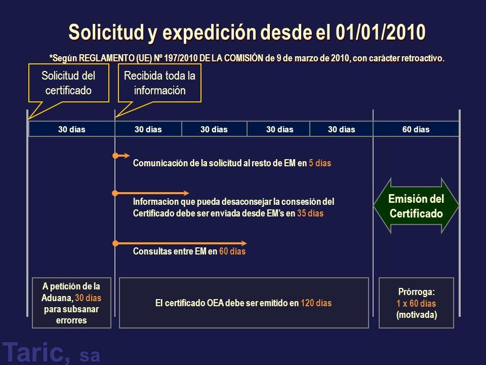 Taric, sa Solicitud y expedición desde el 01/01/2010 *Según REGLAMENTO (UE) Nº 197/2010 DE LA COMISIÓN de 9 de marzo de 2010, con carácter retroactivo.