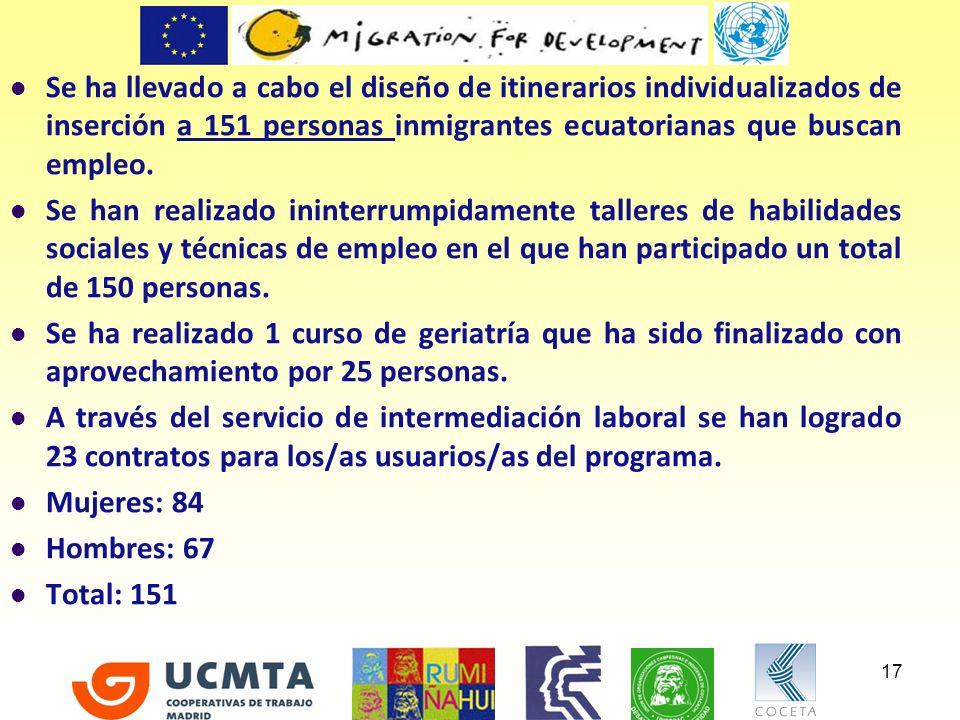 Se ha llevado a cabo el diseño de itinerarios individualizados de inserción a 151 personas inmigrantes ecuatorianas que buscan empleo. Se han realizad