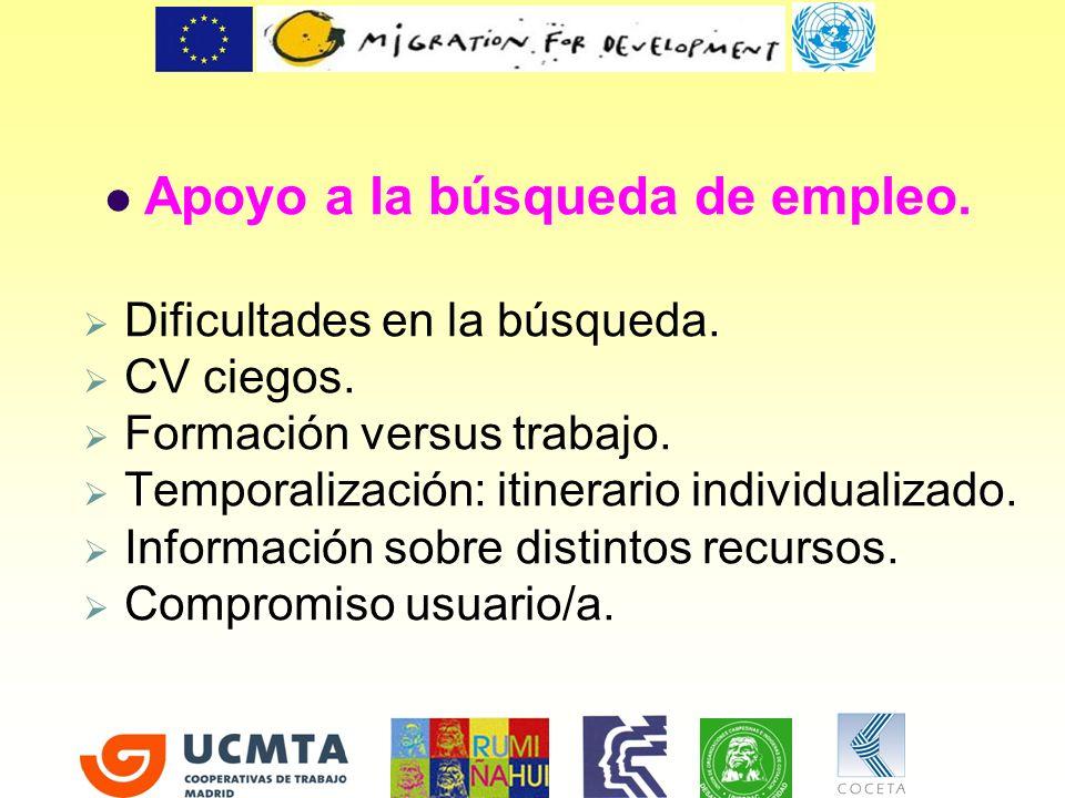 Utilidad de la intervención empleo: Mejora: Autoestima, presentación….
