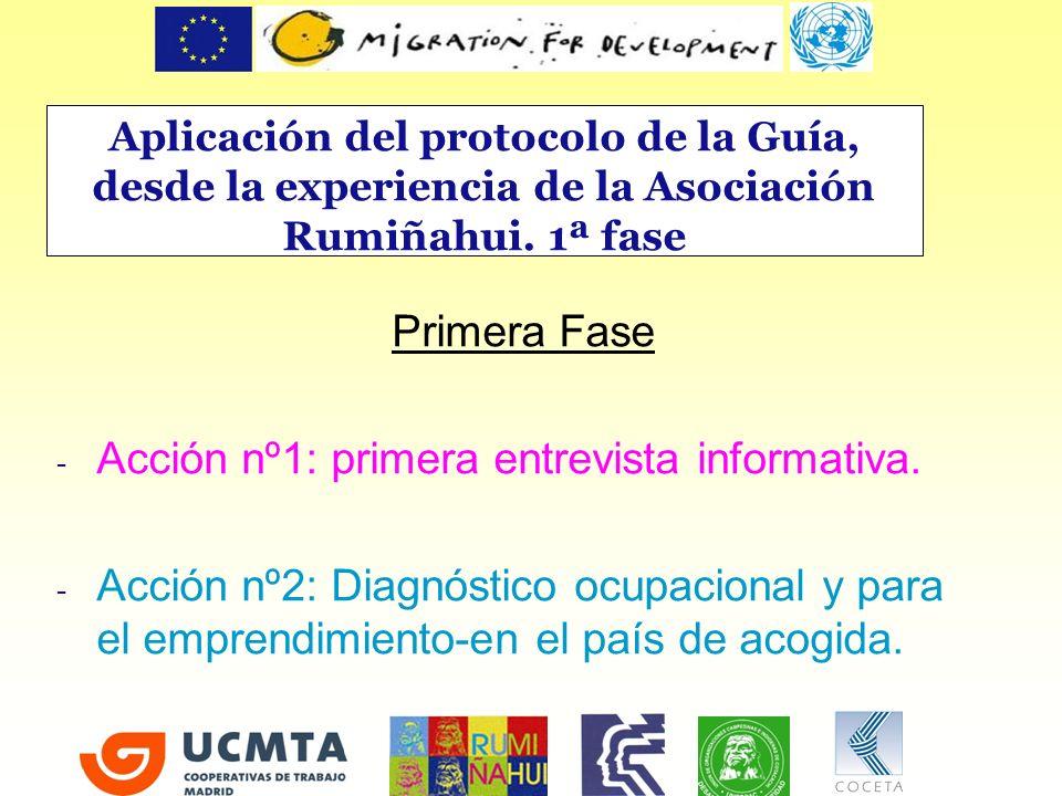 ACOGIDA, ORIENTACIÓN E INFORMACIÓN 6 María Llinás Tec. de proyectos