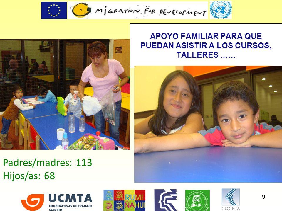 1.Servicio de Apoyo al desarrollo personal y profesional: atención individual.