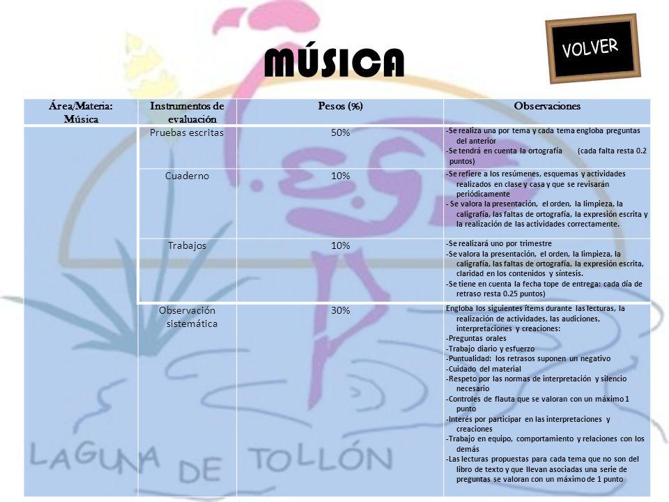 MÚSICA Área/Materia: Música Instrumentos de evaluación Pesos (%)Observaciones Pruebas escritas50% -Se realiza una por tema y cada tema engloba pregunt