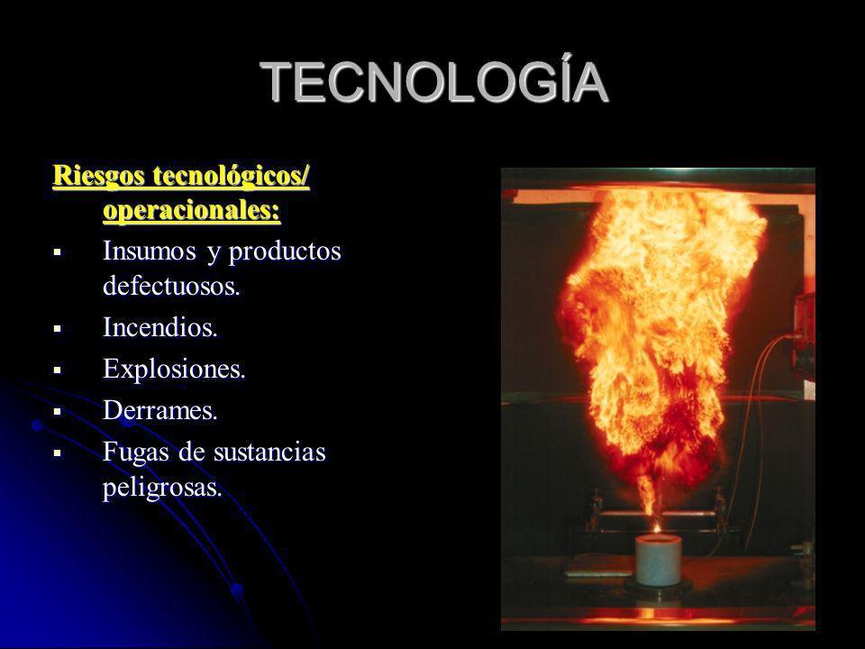 TECNOLOGÍA Riesgos tecnológicos/ operacionales: Insumos y productos defectuosos. Insumos y productos defectuosos. Incendios. Incendios. Explosiones. E