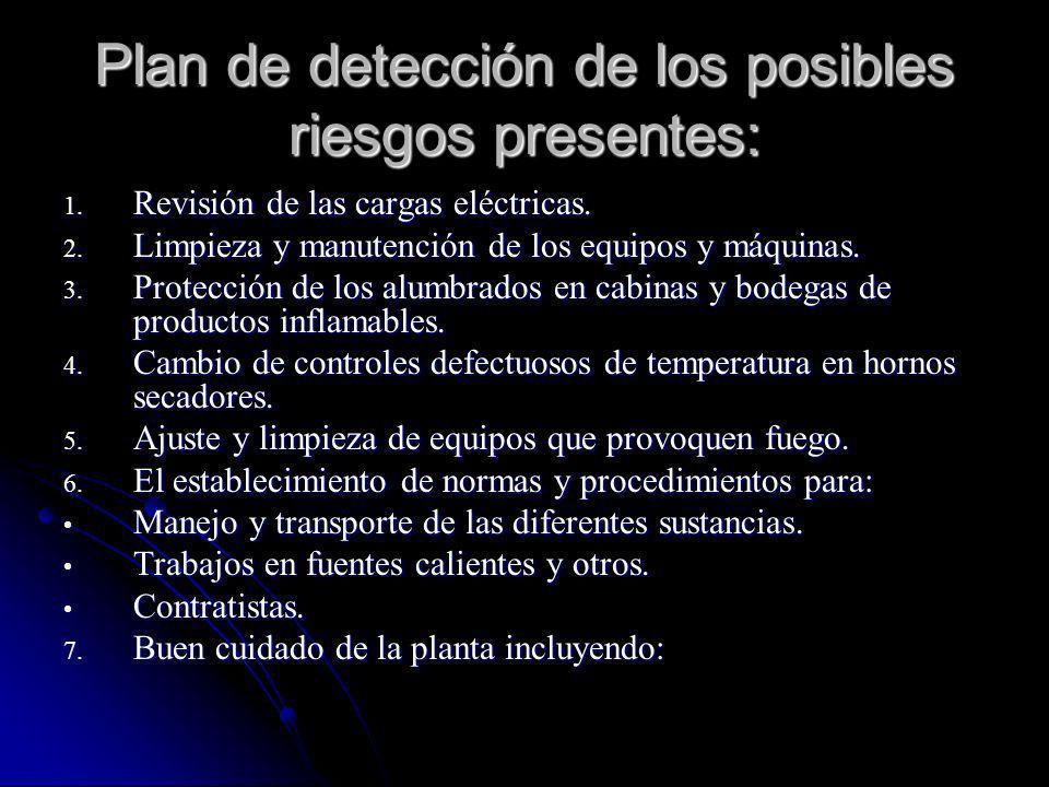 Plan de detección de los posibles riesgos presentes: 1. Revisión de las cargas eléctricas. 2. Limpieza y manutención de los equipos y máquinas. 3. Pro