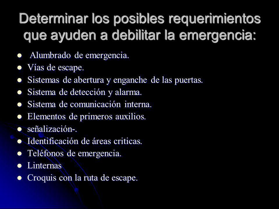 Determinar los posibles requerimientos que ayuden a debilitar la emergencia: Alumbrado de emergencia. Alumbrado de emergencia. Vías de escape. Vías de