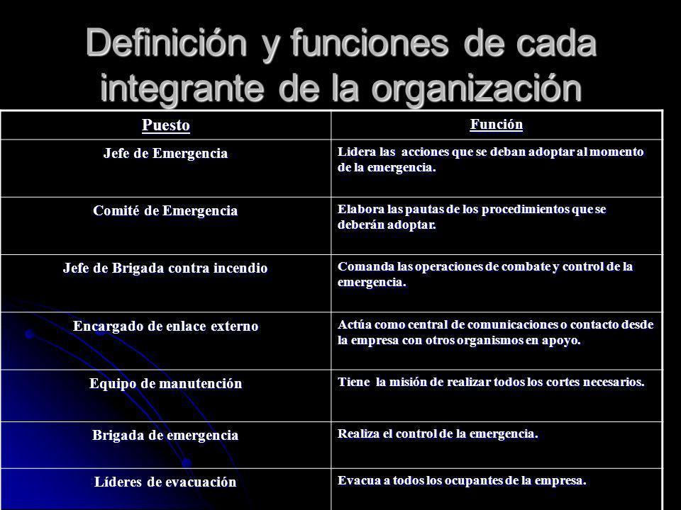 Definición y funciones de cada integrante de la organización PuestoFunción Jefe de Emergencia Lidera las acciones que se deban adoptar al momento de l