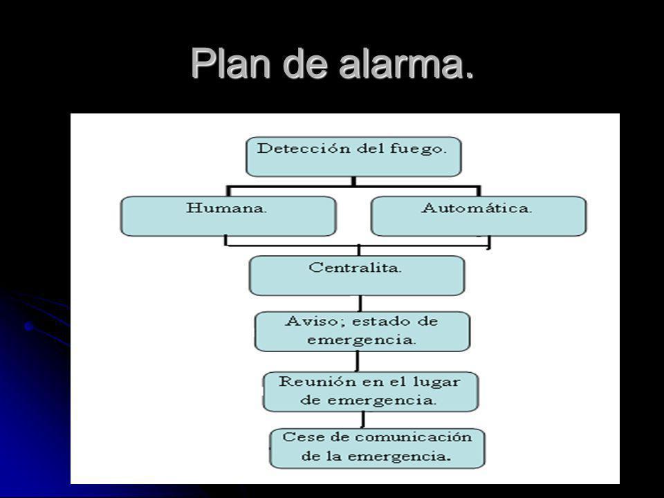 Plan de alarma.