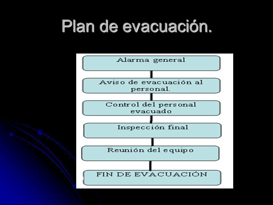 Plan de evacuación.