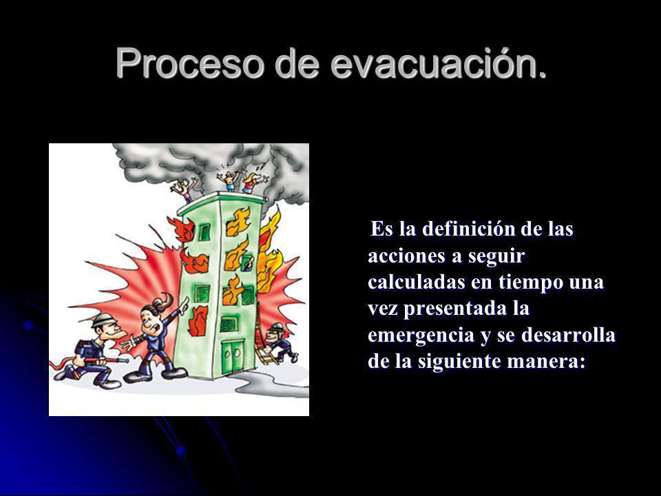 Proceso de evacuación. Es la definición de las acciones a seguir calculadas en tiempo una vez presentada la emergencia y se desarrolla de la siguiente