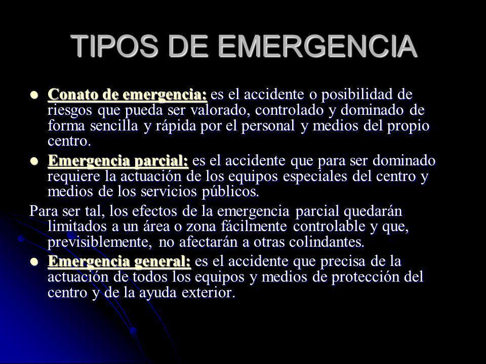 TIPOS DE EMERGENCIA Conato de emergencia: es el accidente o posibilidad de riesgos que pueda ser valorado, controlado y dominado de forma sencilla y r