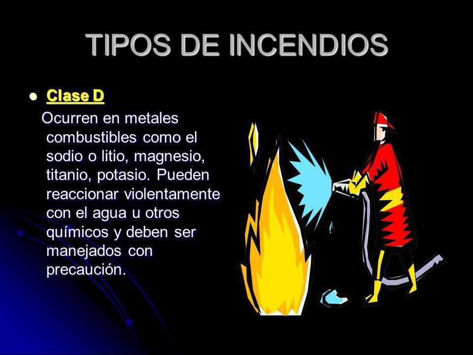 TIPOS DE INCENDIOS Clase D Clase D Ocurren en metales combustibles como el sodio o litio, magnesio, titanio, potasio. Pueden reaccionar violentamente