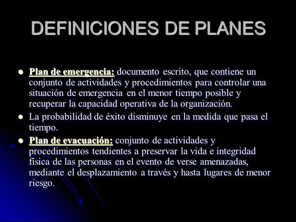 DEFINICIONES DE PLANES Plan de emergencia: documento escrito, que contiene un conjunto de actividades y procedimientos para controlar una situación de