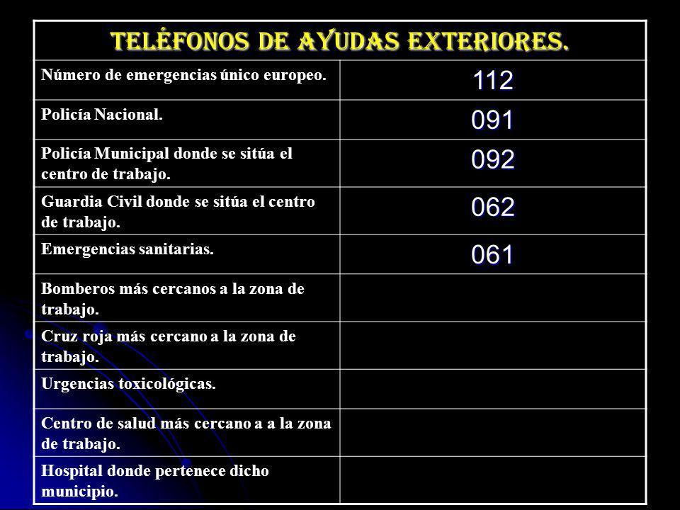 TELÉFONOS DE AYUDAS EXTERIORES. Número de emergencias único europeo.112 Policía Nacional.091 Policía Municipal donde se sitúa el centro de trabajo.092