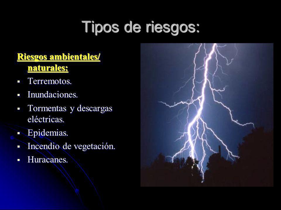 Tipos de riesgos: Riesgos ambientales/ naturales: Terremotos. Terremotos. Inundaciones. Inundaciones. Tormentas y descargas eléctricas. Tormentas y de