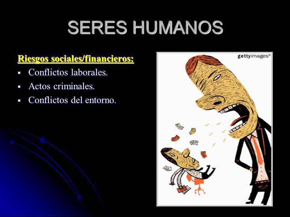 SERES HUMANOS Riesgos sociales/financieros: Conflictos laborales. Conflictos laborales. Actos criminales. Actos criminales. Conflictos del entorno. Co