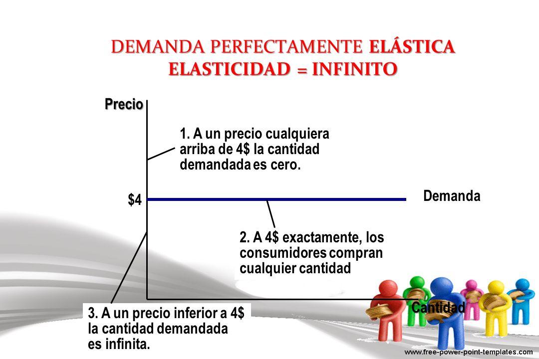 DEMANDA PERFECTAMENTE ELÁSTICA ELASTICIDAD = INFINITO Cantidad Precio Demanda $4 1. A un precio cualquiera arriba de 4$ la cantidad demandada es cero.