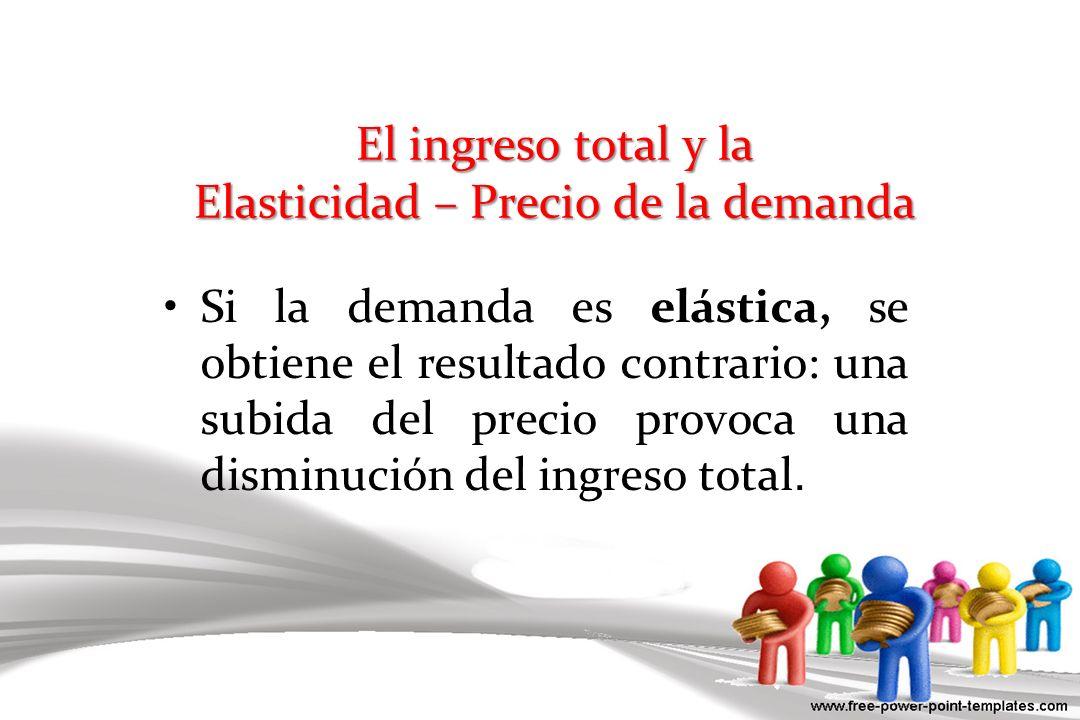 El ingreso total y la Elasticidad – Precio de la demanda Si la demanda es elástica, se obtiene el resultado contrario: una subida del precio provoca u