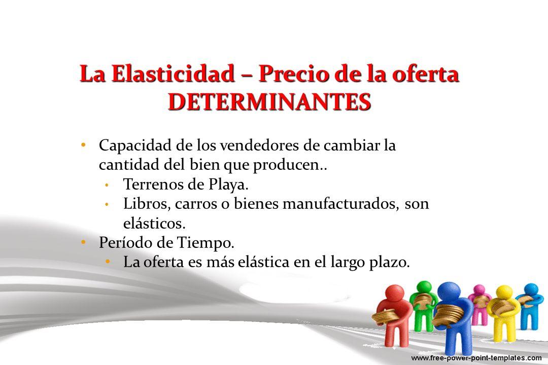 La Elasticidad – Precio de la oferta DETERMINANTES Capacidad de los vendedores de cambiar la cantidad del bien que producen.. Terrenos de Playa. Libro