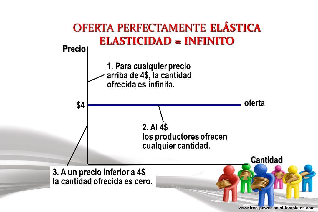 OFERTA PERFECTAMENTE ELÁSTICA ELASTICIDAD = INFINITO Cantidad Precio oferta $4 1. Para cualquier precio arriba de 4$, la cantidad ofrecida es infinita