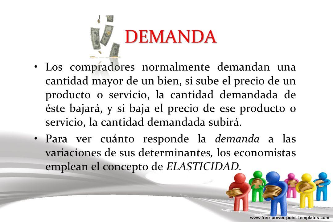 DEMANDA DE LA ELASTICIDAD UNITARIA ELASTICIDAD = 1 Cantidad Precio 4 $5 1.